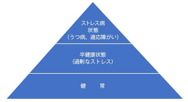 ヤマアラシで適度な距離を探せ、対人ストレス乗り越える3回トライアル法