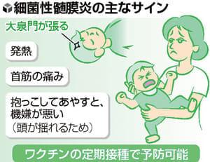 病気のサイン(3)細菌性髄膜炎 頭の張りや発熱