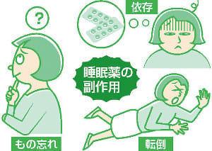 不眠症(9)睡眠薬 副作用に注意