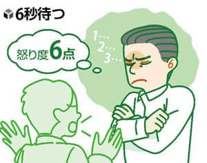 不眠症(11)怒り「6秒待つ」でやり過ごす