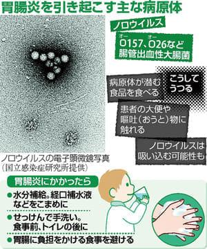 子どもの胃腸炎 感染するの?
