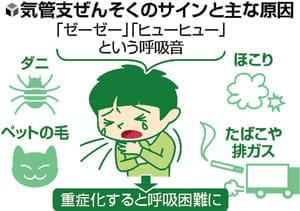 病気のサイン(8)ぜんそく 成長に悪影響も