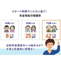年金は「繰り下げ受給」で最大42%増に まず、5年分の生活費を準備しよう!