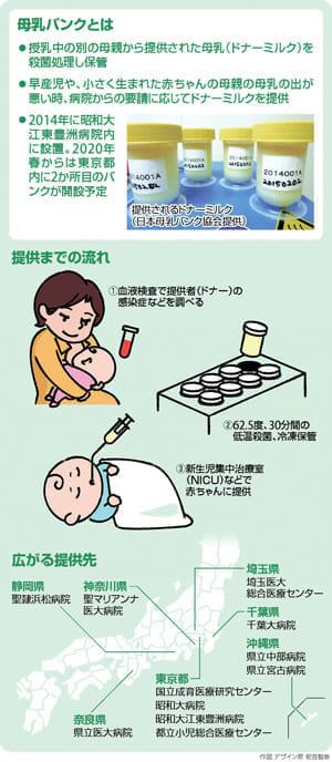 母乳バンク 来春2か所目