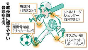 成長期のスポーツ(2)過剰な負荷 肘や膝に痛み
