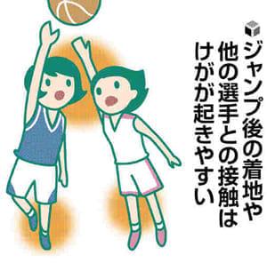 成長期のスポーツ(3)膝の靱帯手術 適切な時期に