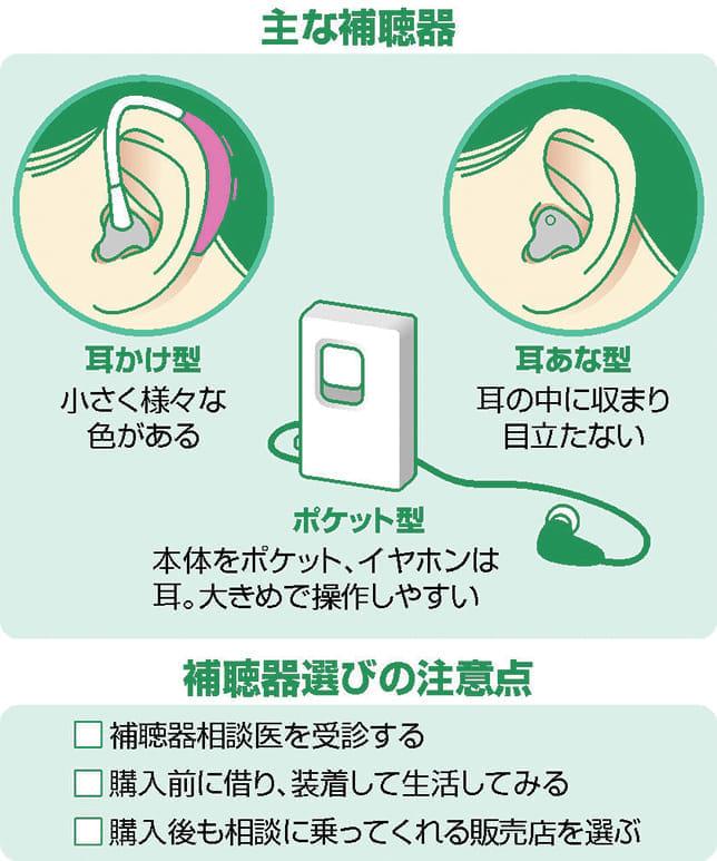 補聴器 いつから使えばいい?