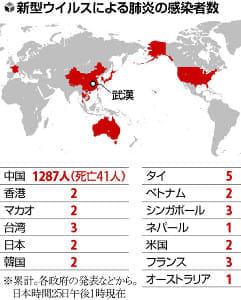 豪州や米仏でも新型肺炎、感染者が世界中に拡大
