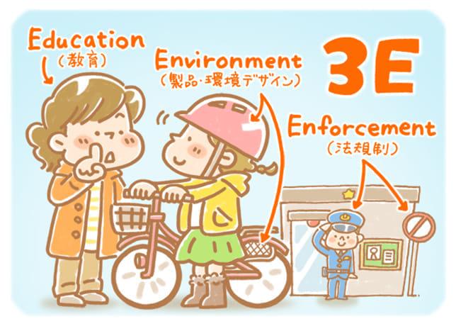子どもの事故を予防する「3E」とは…「目を離すな」「注意しろ」では守れない