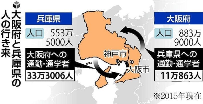 大阪知事「事態を重く受け止めた」、兵庫知事「大阪はいつも大げさ」…往来自粛