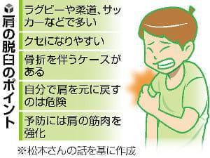 成長期のスポーツ(8)肩の脱臼クセになりやすい