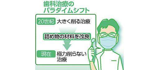 「健口」で健康(10)削らない治療へ転換