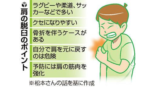 成長期のスポーツ(8)肩の脱臼 クセになりやすい