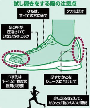 ランニングの靴 どう選ぶ?