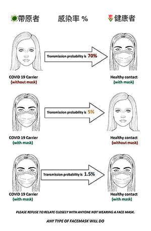 なぜ台湾は新型コロナの市中感染を防げたのか…マスクとは、八つの「新しい生活スタイル」