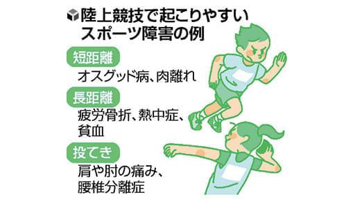 成長期のスポーツ(14)陸上競技 種目で異なる障害