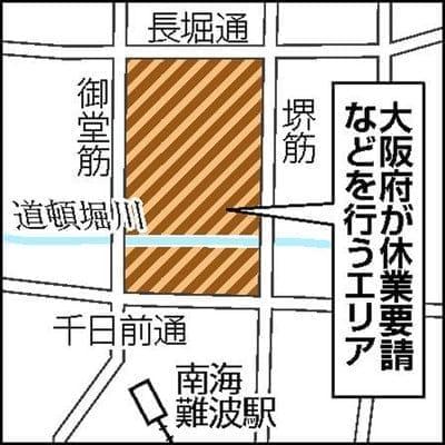 ミナミ 休業 要請 大阪