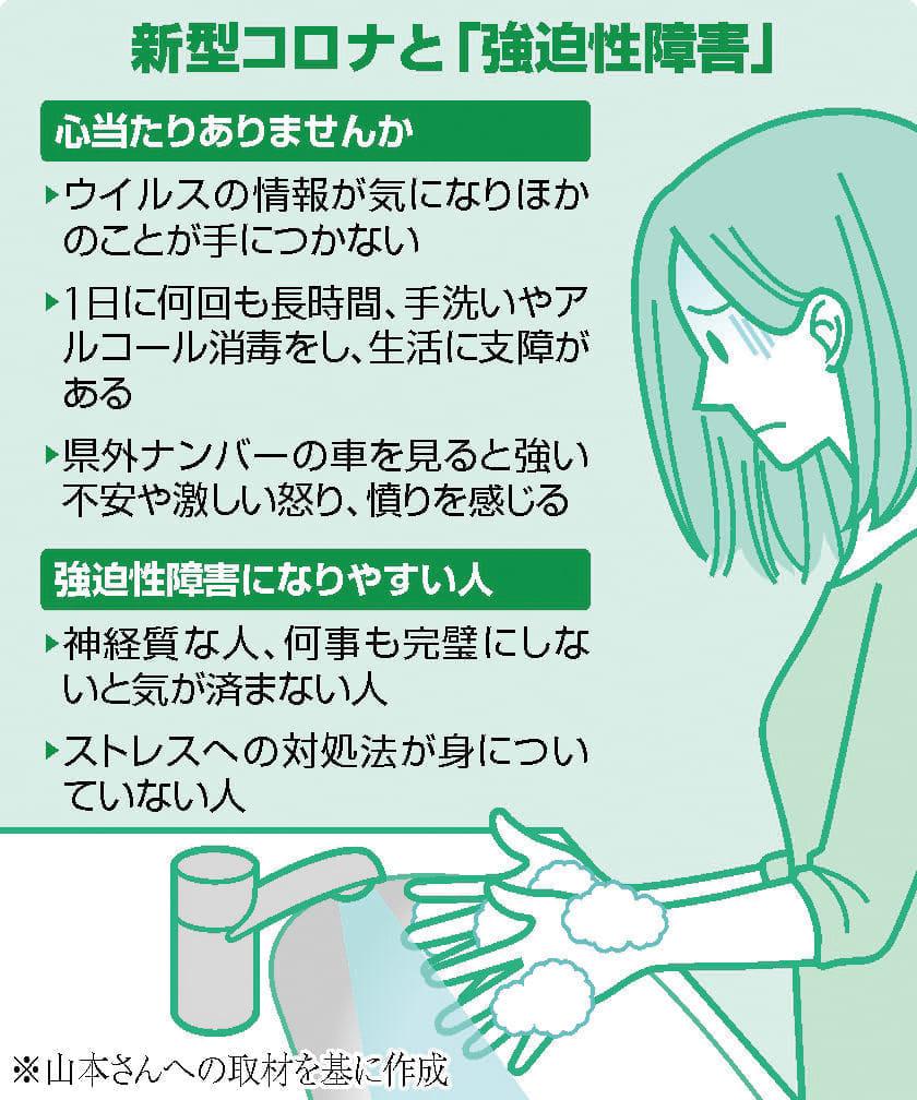 コロナが不安 手洗いしすぎる