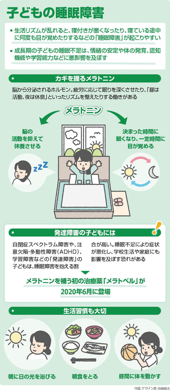 発達障害の子に多い睡眠障害…初の治療薬 寝付き改善