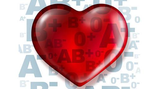 新型コロナの重症化しやすい血液型が判明