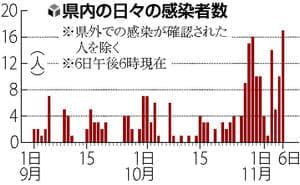 北海道・大阪またぐ移動には「特に慎重に」…静岡、警戒レベル「4」に引き上げ