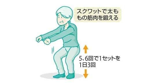 脚の痛み(9)退院後は太ももを鍛えて