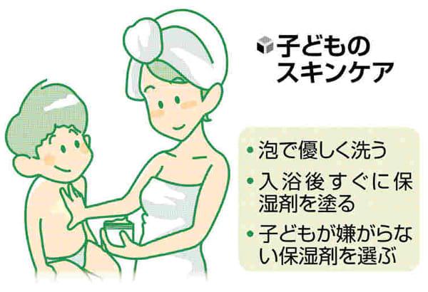 皮膚のトラブル(7)保湿剤で乾燥対策しっかり