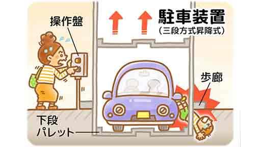 母親が操作した駐車装置に3歳児が挟まれ…続発する死亡事故を防ぐには