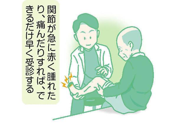 脚の痛み(13)痛風 プリン体とりすぎ注意
