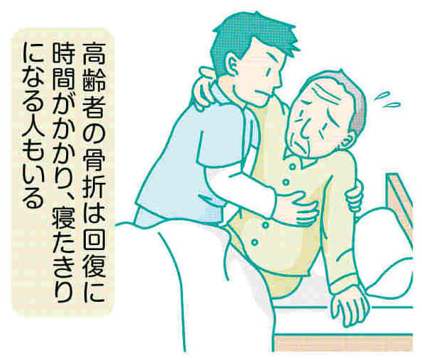 脚の痛み(15)骨を強くし 転倒にも注意を