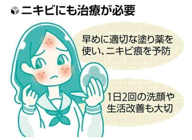 皮膚のトラブル(13)ニキビ 1日2回洗顔を