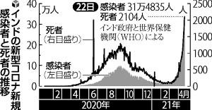 id=20210423-249-OYT1I50023,rev=12,headline=false,link=true,float=left,lineFeed=true