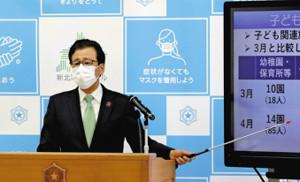 市長「ほかの手術や入院を止めることにも」…札幌の医療逼迫