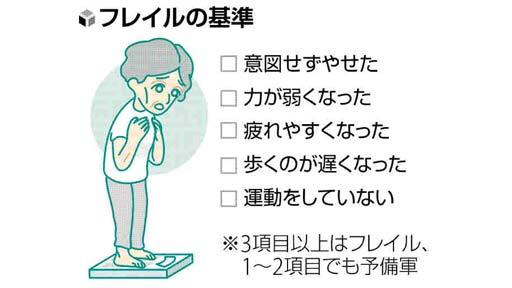 幸福長寿のすすめ(2)栄養・運動「フレイル」防ぐ