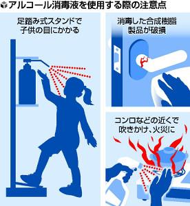 子供の目に噴射・引火の恐れも…消毒液のトラブル相次ぐ
