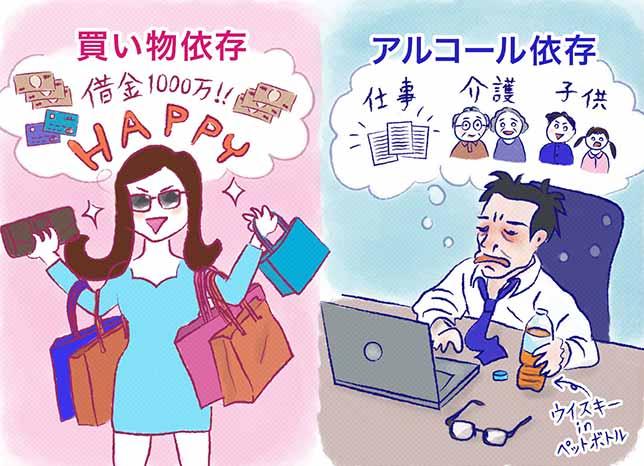 買い物、ゲーム、SNS、若者の依存症は自己愛の満足、中高年は現実逃避