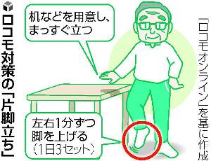 幸福長寿のすすめ(3)  足腰鍛えてロコモ対策