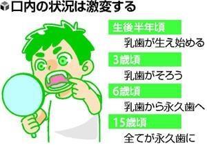 口の中の健康(1)歯のトラブル 放置しないで