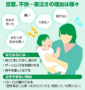 赤ちゃんの夜泣き 止まらない…10~15分 離れてみる