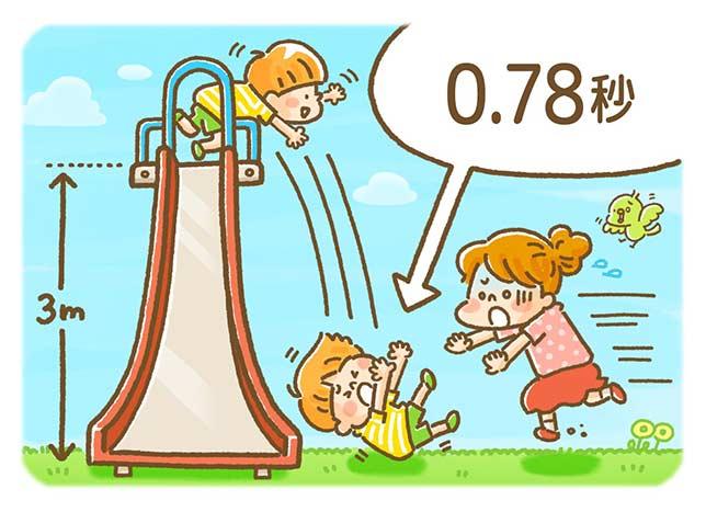 夏に増える子どもの転落…3メートルの落下は0.78秒 助けは間に合わない