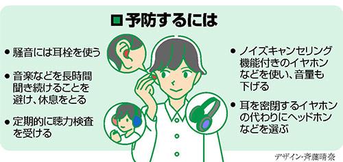 予防が大切な「騒音性難聴」…長時間の大音量避ける