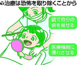 口の中の健康(2)むし歯治療 3歳から徐々に