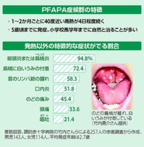 PFAPA症候群…子ども 繰り返し発熱