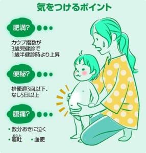 乳幼児のぽっこりおなか 心配…成長へ 脂肪蓄える時期