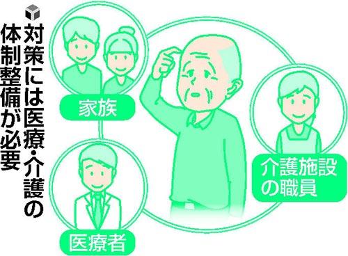 幸福長寿のすすめ(7)認知症 地域で支える
