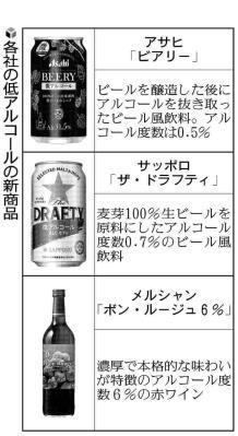 ビールもワインも、家飲みはヘルシーに…「低アル」飲料が続々新登場