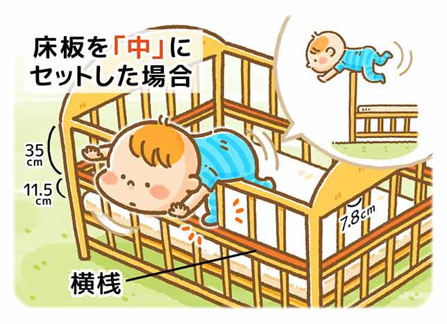 柵をして、正しく使用していたのに…なぜ赤ちゃんはベビーベッドから転落したのか?