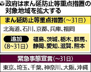 id=20210805-249-OYT1I50049,rev=2,headline=false,link=false,float=left,lineFeed=true