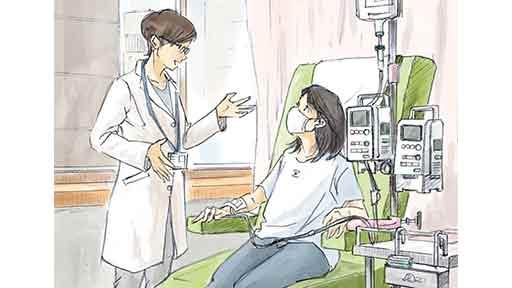 抗がん剤治療は「手術の補助」で行うのですか?