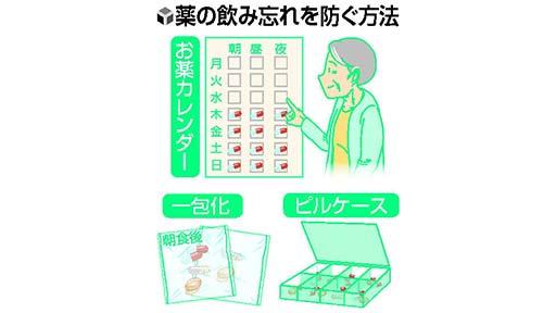 幸福長寿のすすめ(9)必要な薬飲みきる工夫を